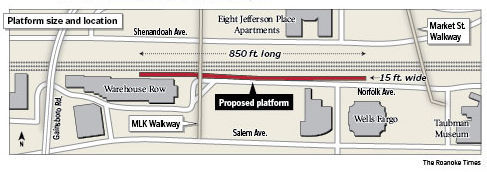Amtrak Platform proposed location