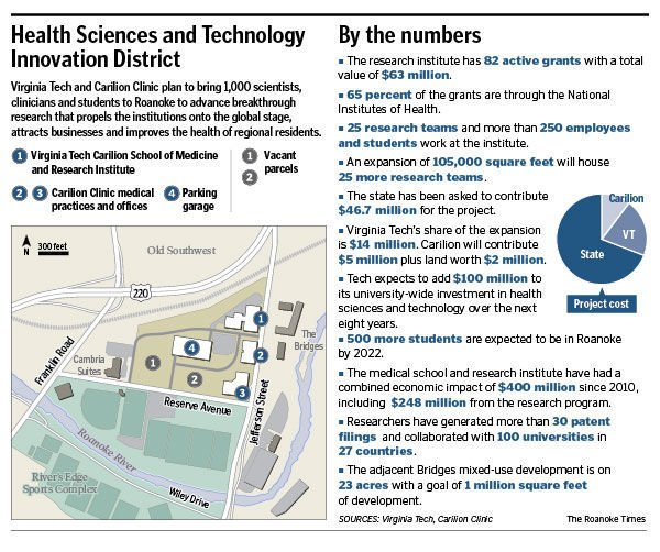 Focus On Innovation Virginia Tech And Carilion To Build Research