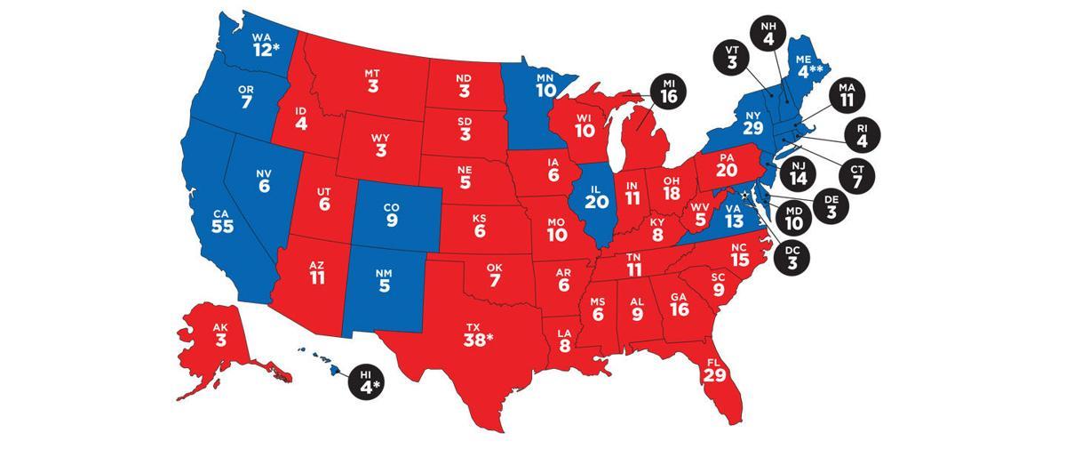 Electoral College Count