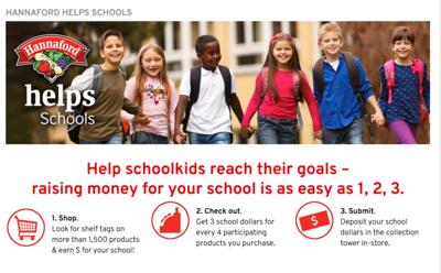 Hannaford Helps Schools is running through November 30, 2019.