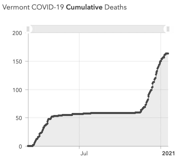 Statewide deaths 1/18/21