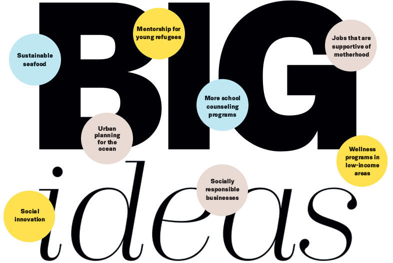 17 Big Ideas for 2017