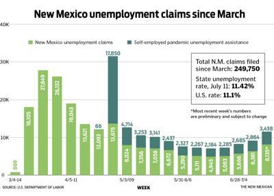 unemployment_claims0723-01.png