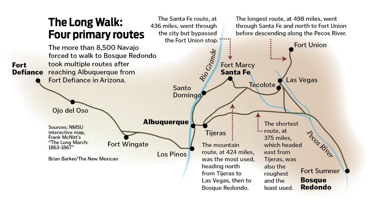 Long Walk Map Santafenewmexicancom - Las vegas walking map