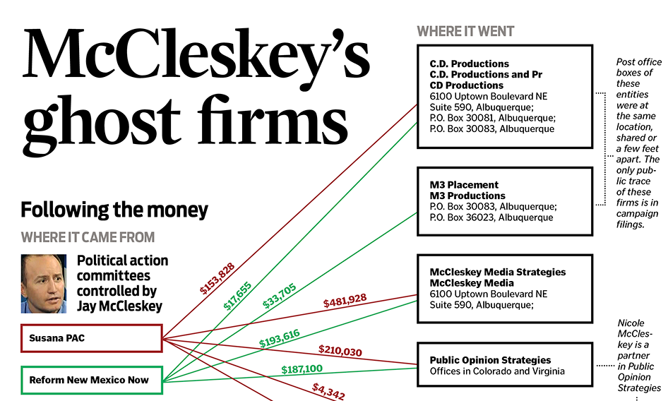 McClesky's Ghost Firms