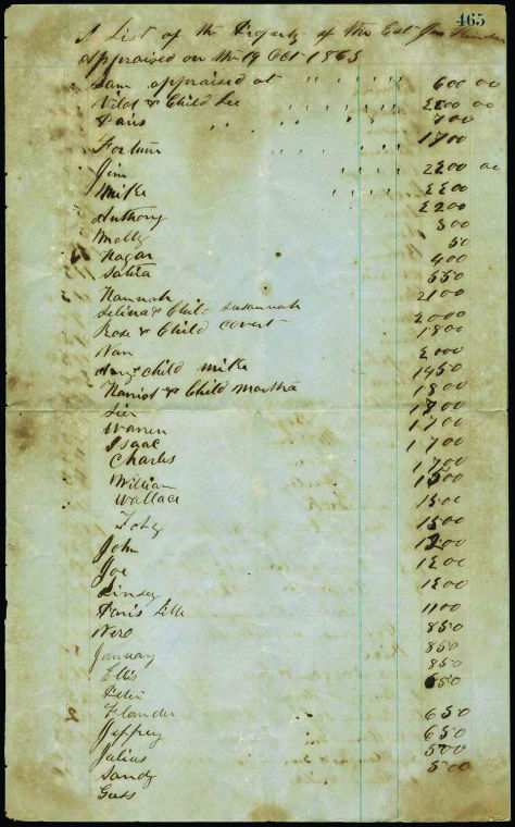 Page from a slave-keeper's record book