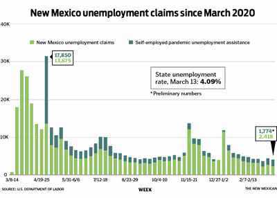 unemployment_claims0326-01.png