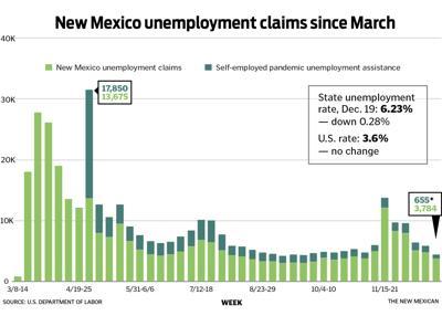 unemployment_claims0101-01.png