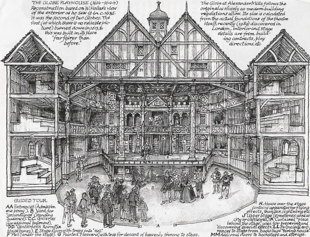Burnin down the house a short history of the globe theater globe theatre malvernweather Image collections