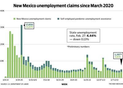 unemployment_claims0312-01.png
