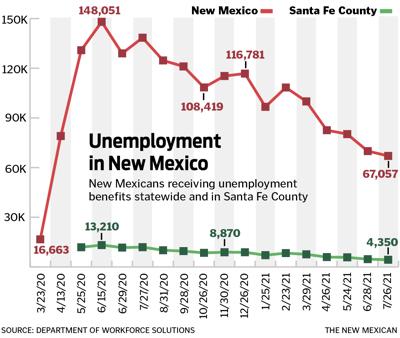 Unemployment080321-01.png