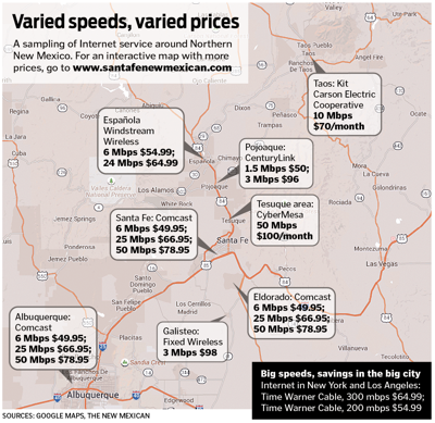 High-speed Internet gaps leave rural New Mexicans lacking a 'basic right'
