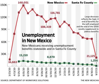 Unemployment100521-01.png