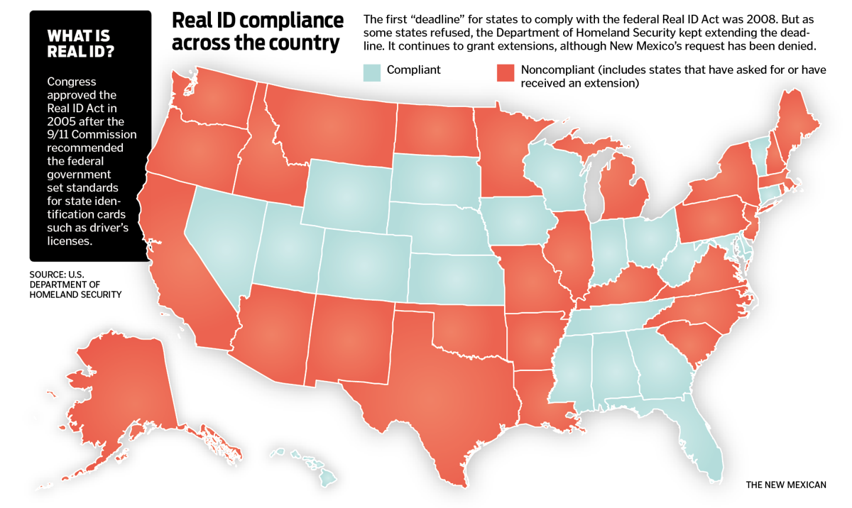 Experts: Noncompliance with Real ID Act not a problem for