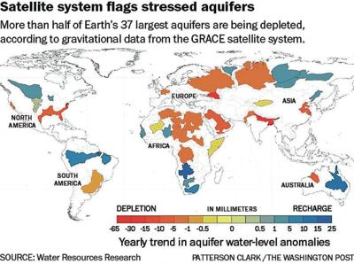 Reports: Earth\'s aquifers are drying up | News | santafenewmexican.com