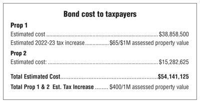 Edgemont bond box 3/26 issue
