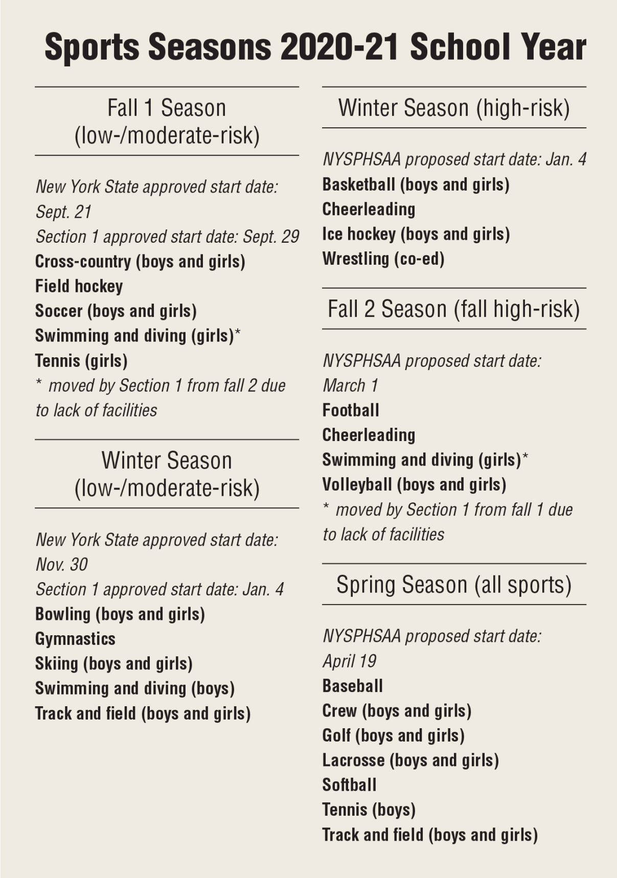 Sports seasons chart image