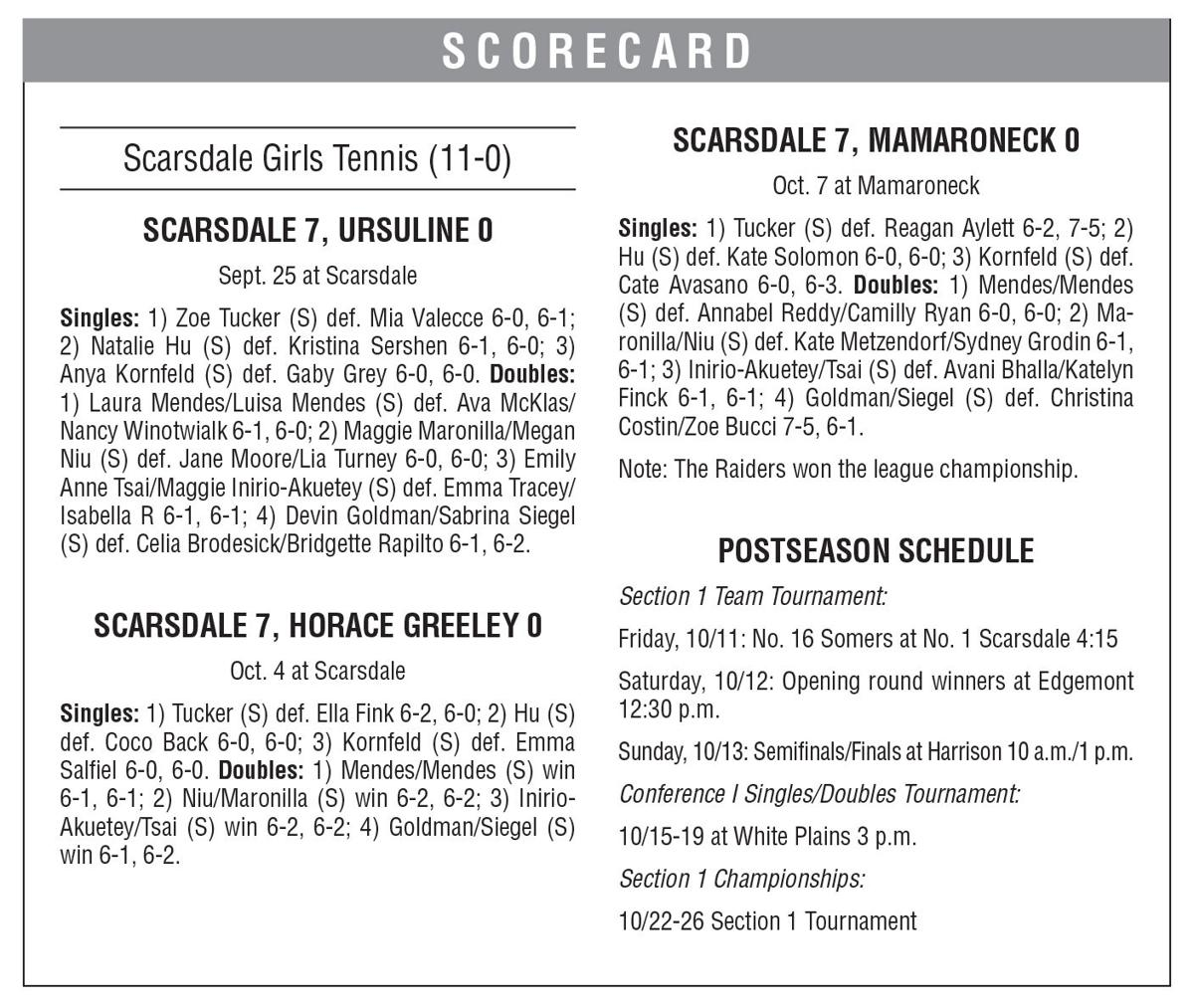 Scarsdale tennis boxscore 10/11 issue