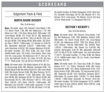 Edgemont track boxscore 12/13 issue