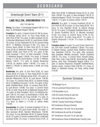 Greenburgh swim team results July 1 7/1