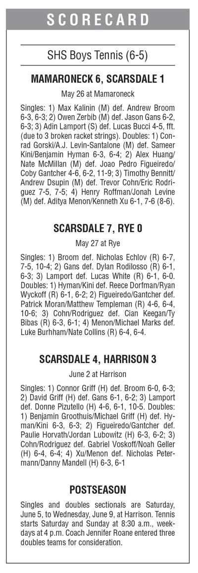 SHS boys tennis box 6-4 issue
