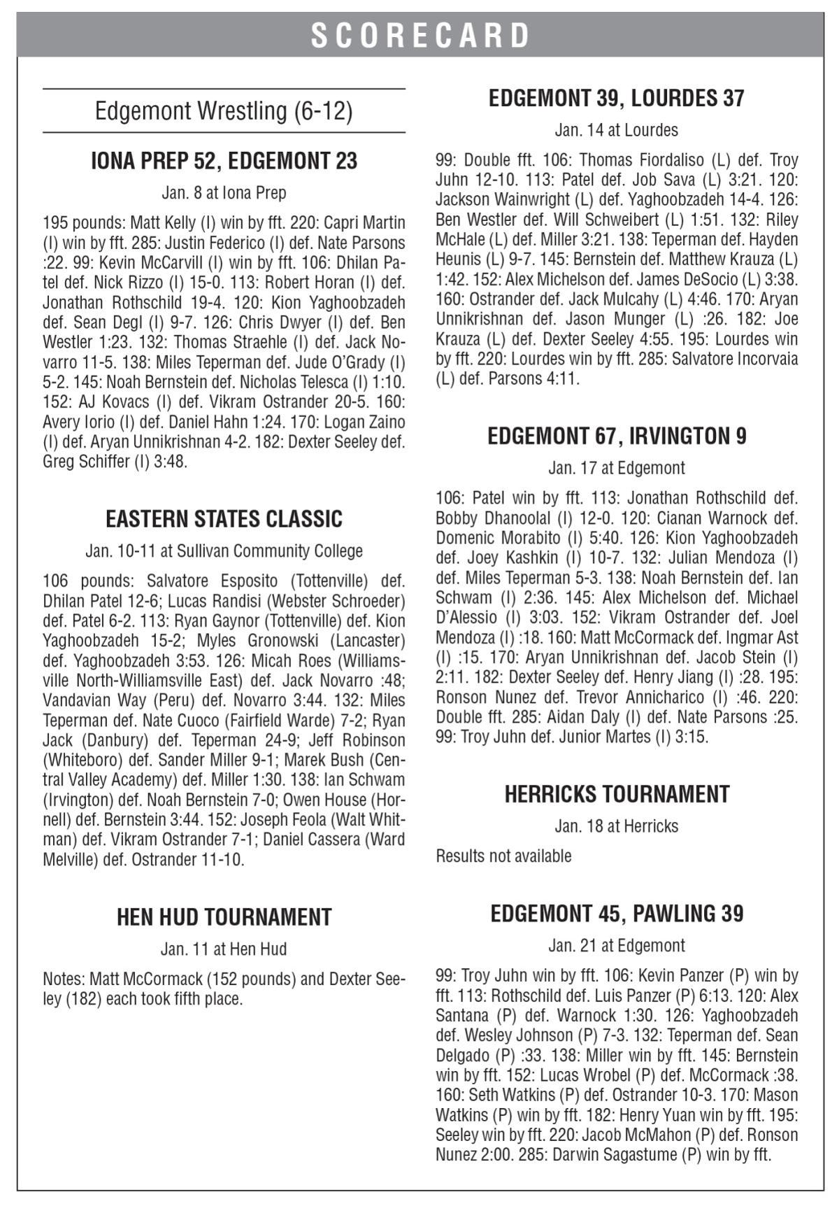 Edgemont wrestling boxscore 1/24 issue