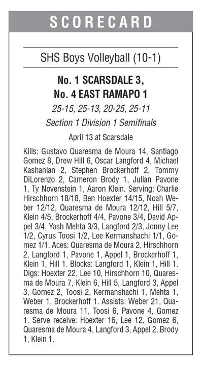 SHS boys volleyball sectional box 4/16 issue