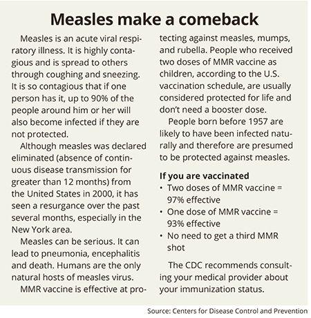 Measles outbreak: Should Scarsdale parents be concerned? 2