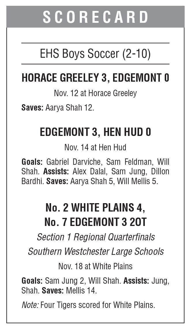 Edgemont boys soccer box 11/20