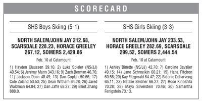 SHS ski box 2/19 issue