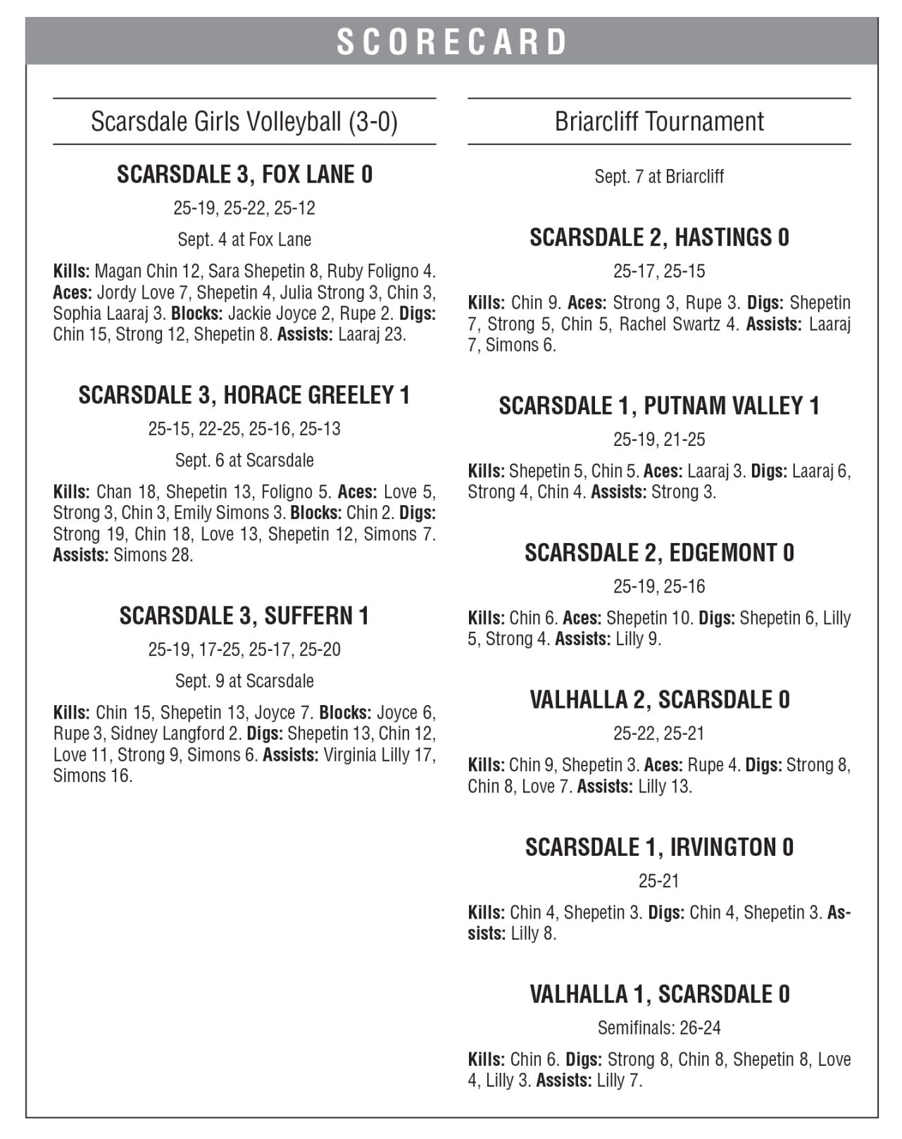 Scarsdale girls volleyball boxscore 9/13 issue