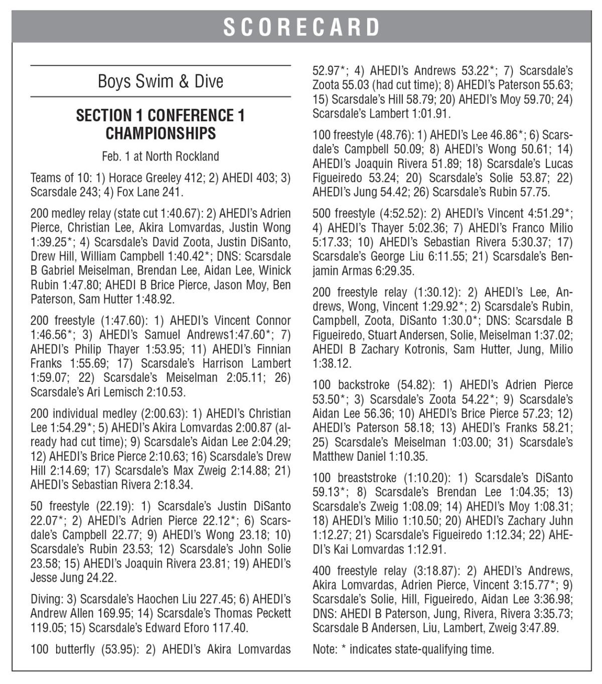Scarsdale AHEDI swim conference boxscore from 2/7 issue