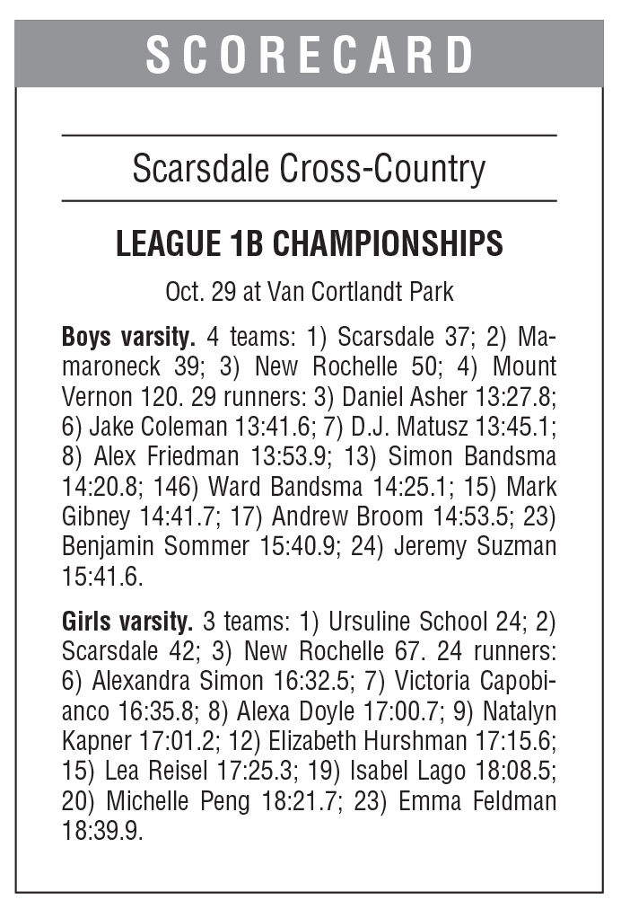 Scarsdale cross-country boxscore 11/8 issue