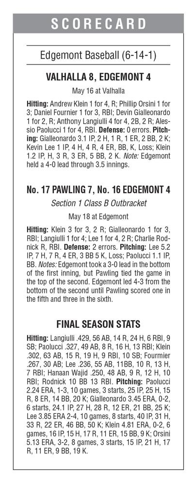 EHS baseball loses another early lead scoreboard