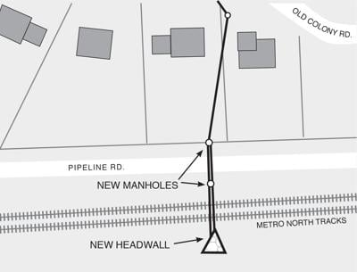 Old Colony Road pipe map