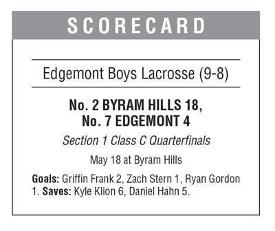 Panthers winning season ends with loss to Byram Hills scoreboard