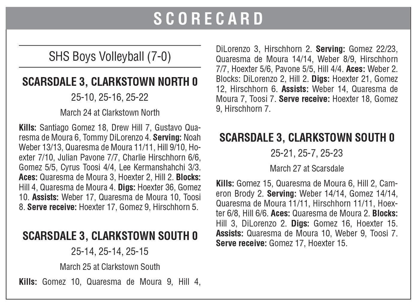 SHS boys volleyball box 4/2 issue