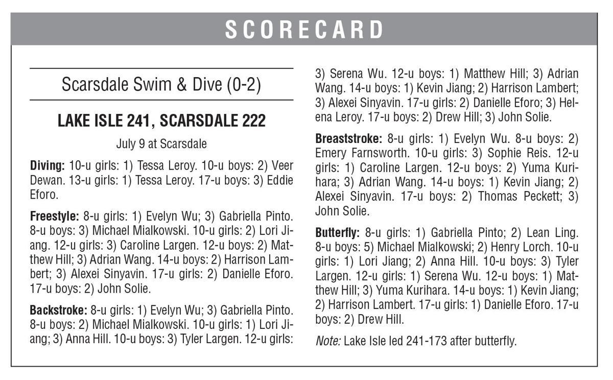 Scarsdale Lake Isle swim results