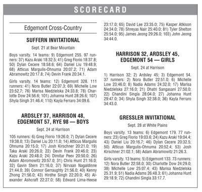 Edgemont cross-country boxscore 10/4 issue
