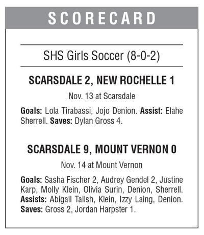 Scarsdale girls soccer box 11/20