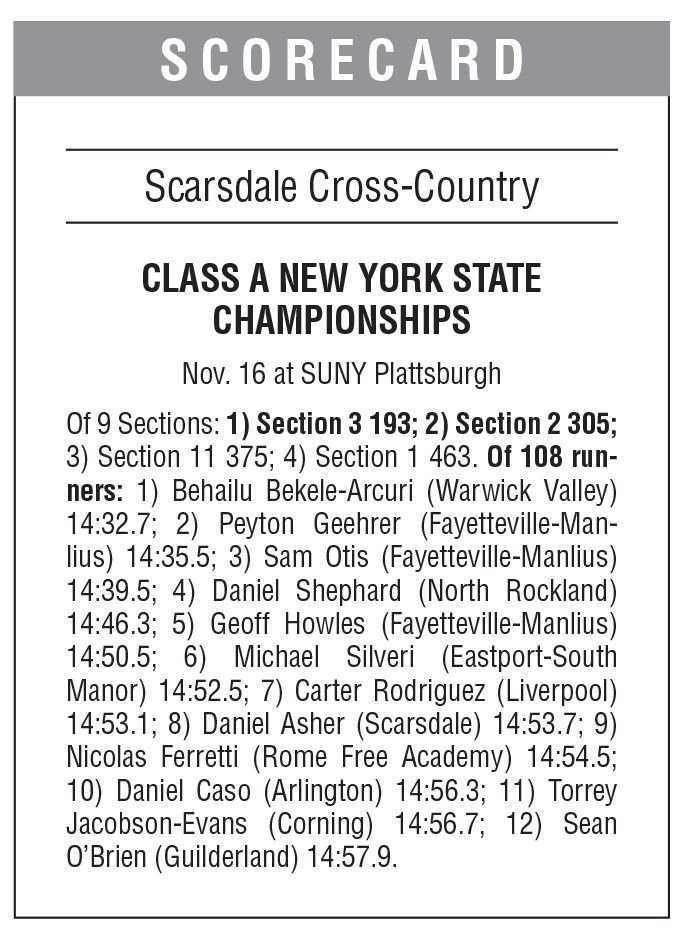 Scarsdale cross-country boxscore 11/22 issue