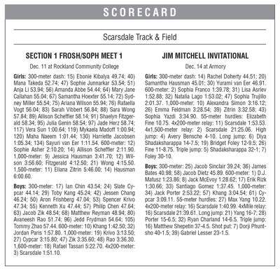 Scarsdale track boxscore 12/20 issue