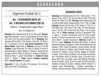 Edgemont football boxscore 11/15 issue