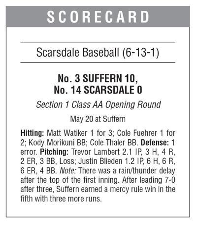 Suffern avenges loss vs. Scarsdale baseball