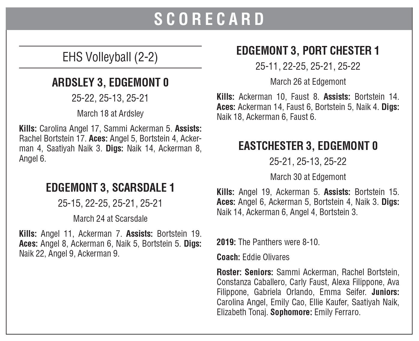 EHS volleyball box 4/2 issue