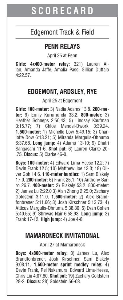 Alternate girls lineup races at Penn Relays scoreboard