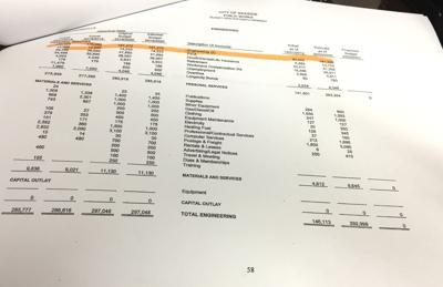 Engineering budget eliminated