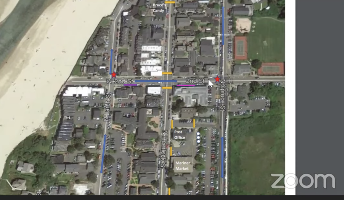 Cannon Beach pedestrian plan