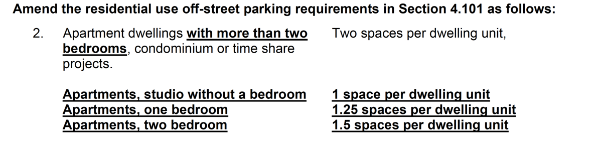Apartment dwelling parking rules