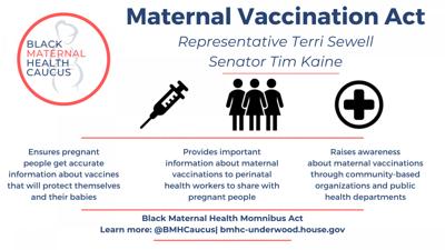 Maternal Vaccination Act